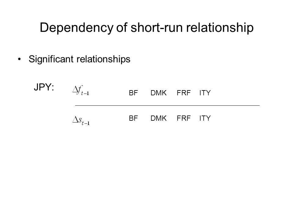 Dependency of short-run relationship Significant relationships JPY: BF DMK FRF ITY