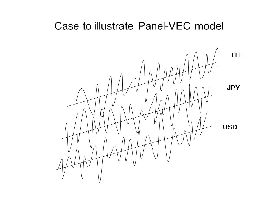 Case to illustrate Panel-VEC model JPY USD ITL