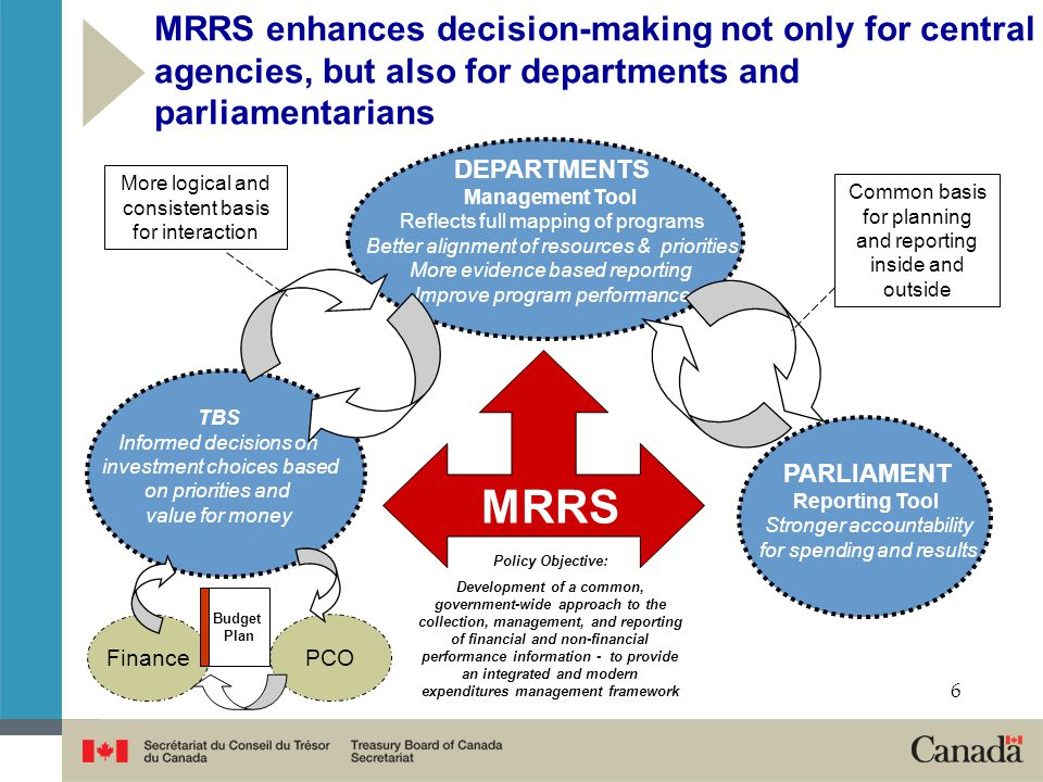 MRRS enhances decision-making not only for central agencies, but also for departments and parliamentarians DEPARTMENTS Management Tool Reflects full mapping of programs Better alignment of resources & priorities More evidence based reporting Improve program performance FinancePCO Budget Plan TBS Informed decisions on investment choices based on priorities and value for money PARLIAMENT Reporting Tool Stronger accountability for spending and results Common basis for planning and reporting inside and outside More logical and consistent basis for interaction MRRS Policy Objective: Development of a common, government-wide approach to the collection, management, and reporting of financial and non-financial performance information - to provide an integrated and modern expenditures management framework 6