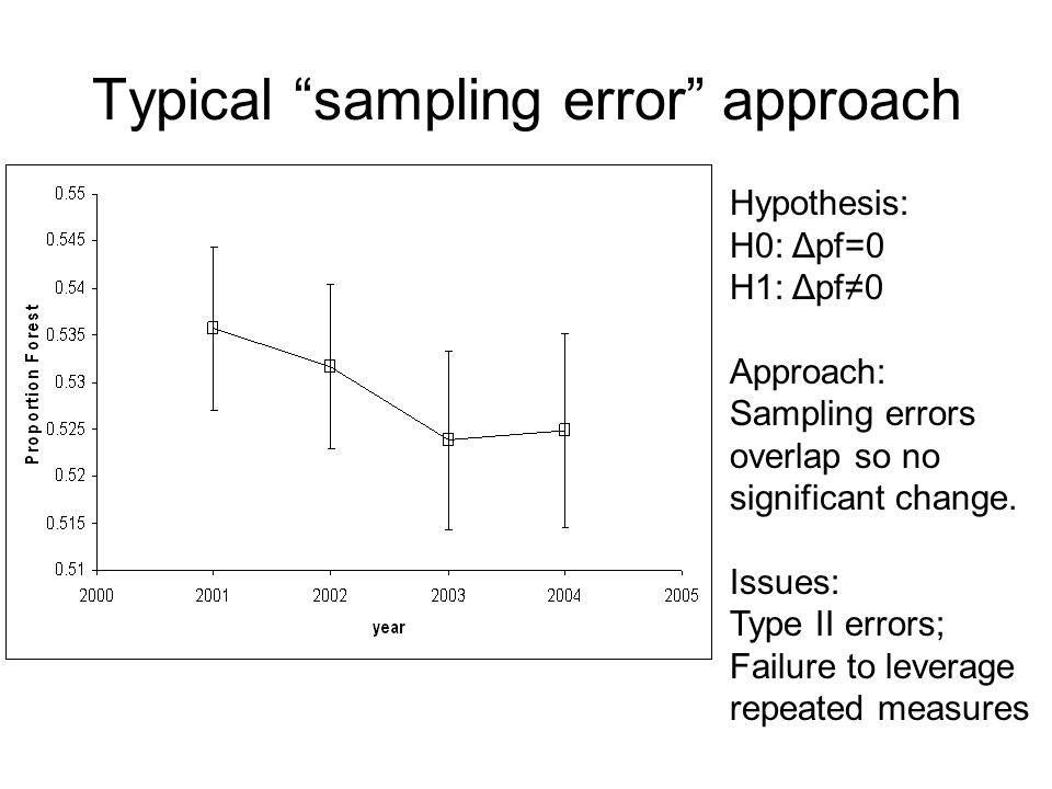 Typical sampling error approach Hypothesis: H0: Δpf=0 H1: Δpf0 Approach: Sampling errors overlap so no significant change.