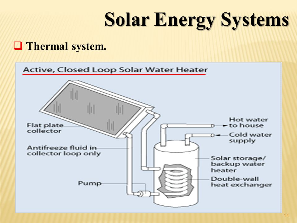 Solar Energy Systems Thermal system. 14