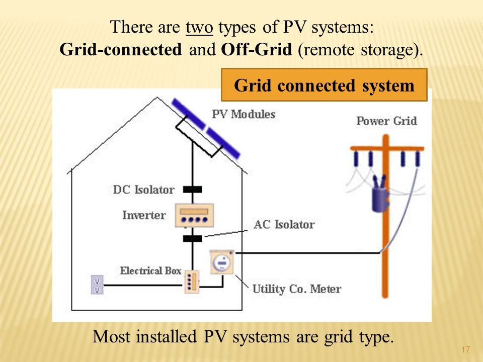 17 There are two types of PV systems: Grid-connected and Off-Grid (remote storage).