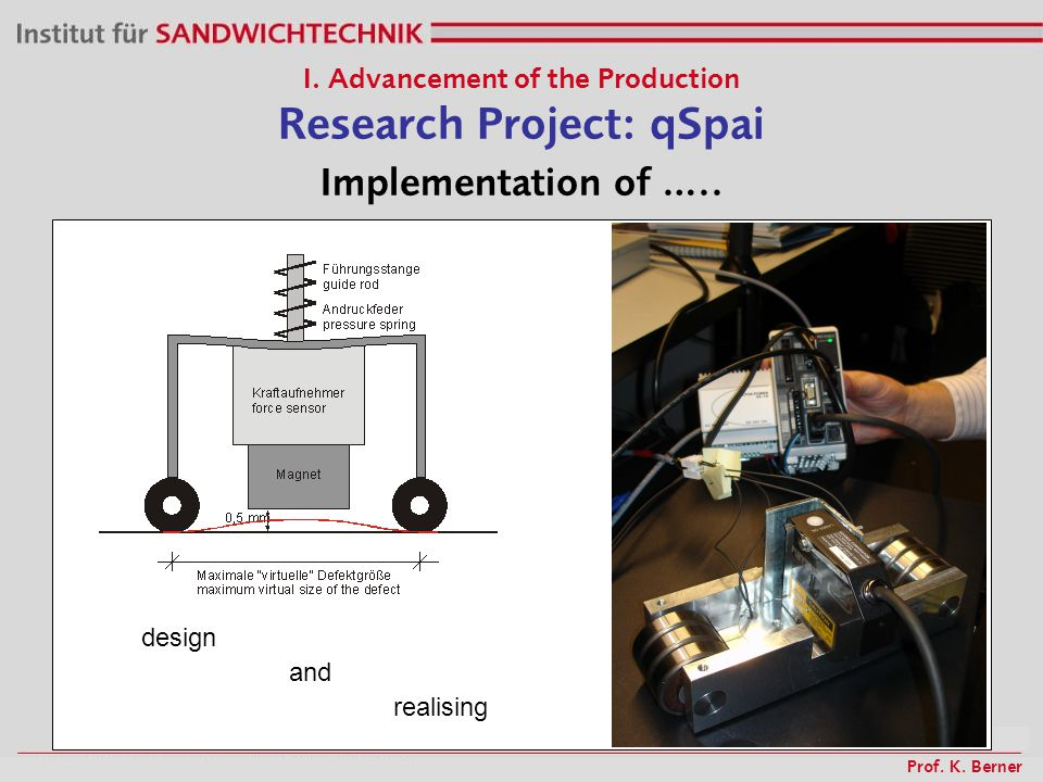 Prof. K. Berner I. Advancement of the Production Research Project: qSpai Implementation of …..
