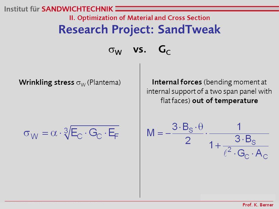 Prof. K. Berner W vs. G C II.
