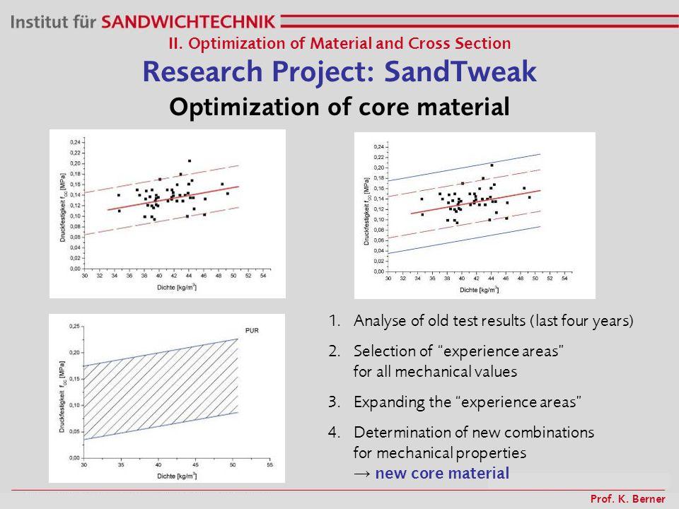 Prof. K. Berner Optimization of core material II. Optimization of Material and Cross Section Research Project: SandTweak 1. Analyse of old test result