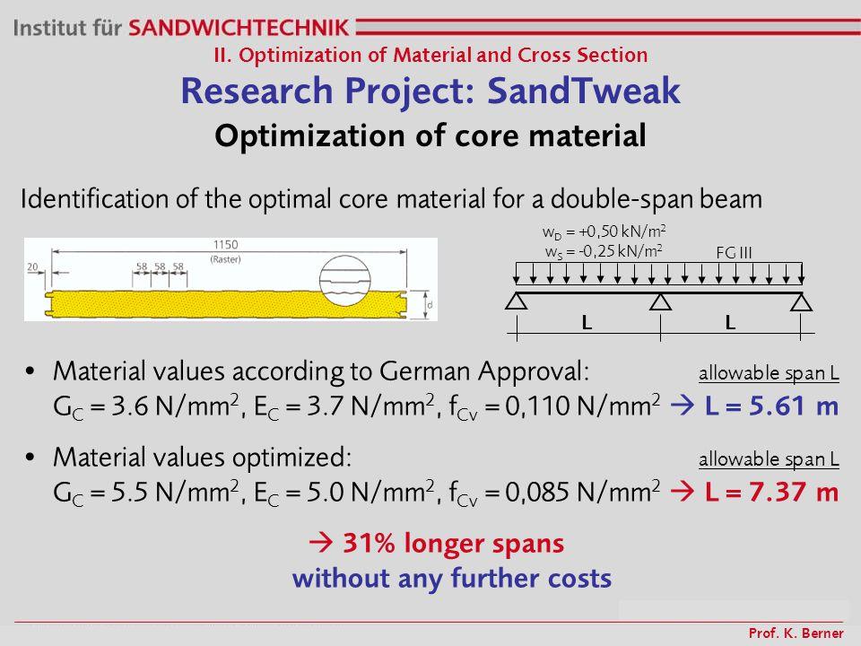 Prof. K. Berner Optimization of core material II. Optimization of Material and Cross Section Research Project: SandTweak Identification of the optimal