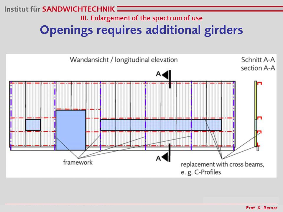 Prof. K. Berner III. Enlargement of the spectrum of use Openings requires additional girders