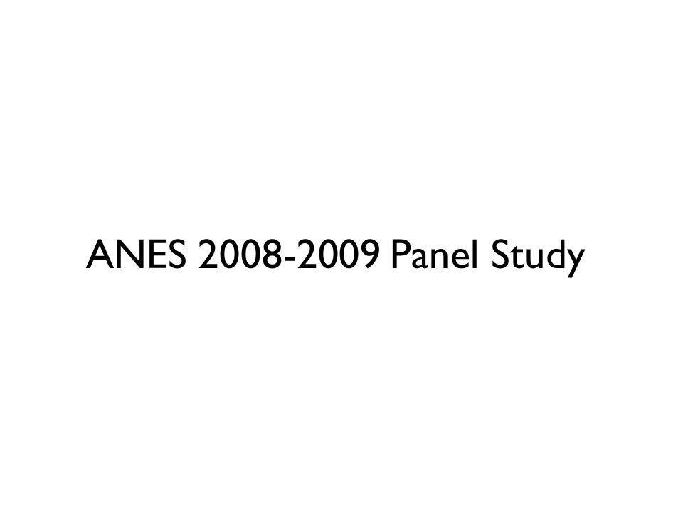ANES 2008-2009 Panel Study