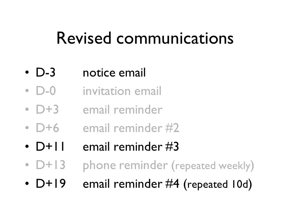 Revised communications D-3 notice email D-0 invitation email D+3 email reminder D+6email reminder #2 D+11 email reminder #3 D+13phone reminder ( repeated weekly ) D+19email reminder #4 ( repeated 10d )