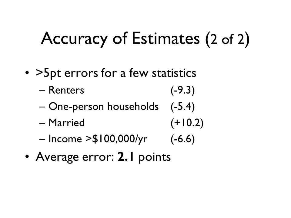 Accuracy of Estimates ( 2 of 2 ) >5pt errors for a few statistics –Renters (-9.3) –One-person households(-5.4) –Married(+10.2) –Income >$100,000/yr (-6.6) Average error: 2.1 points