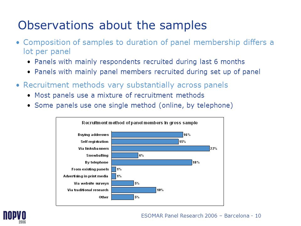 ESOMAR Panel Research 2006 – Barcelona - 10 Observations about the samples Composition of samples to duration of panel membership differs a lot per pa