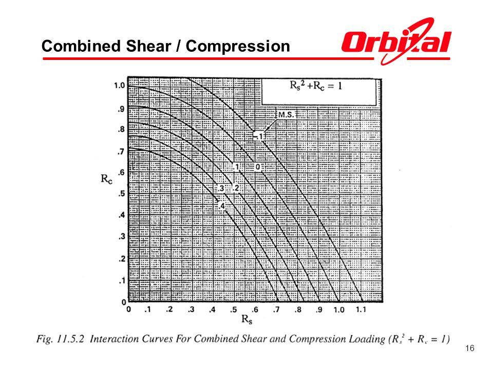 16 Combined Shear / Compression