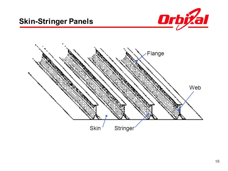 18 Skin-Stringer Panels SkinStringer Flange Web