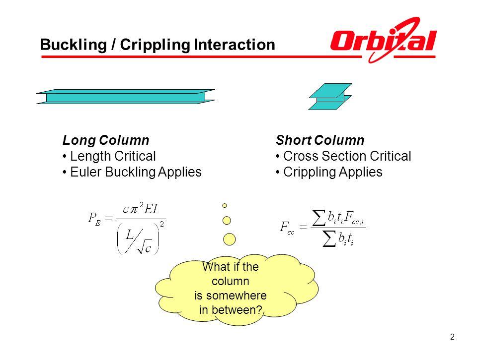 2 Buckling / Crippling Interaction Long Column Length Critical Euler Buckling Applies Short Column Cross Section Critical Crippling Applies What if th