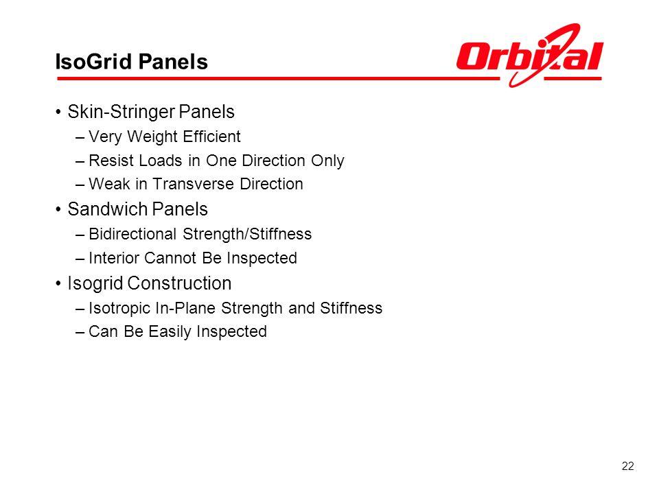 22 IsoGrid Panels Skin-Stringer Panels –Very Weight Efficient –Resist Loads in One Direction Only –Weak in Transverse Direction Sandwich Panels –Bidir