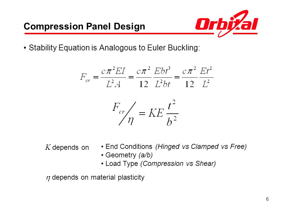 6 Compression Panel Design Stability Equation is Analogous to Euler Buckling: K depends on End Conditions (Hinged vs Clamped vs Free) Geometry (a/b) L