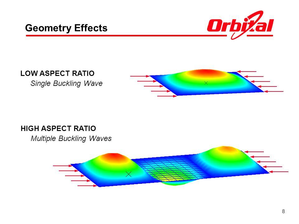 8 Geometry Effects LOW ASPECT RATIO Single Buckling Wave HIGH ASPECT RATIO Multiple Buckling Waves