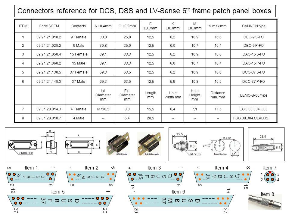 ITEMCode SCEMContactsA ±0.4mmC ±0.2mm E ±0.3mm K ±0.3mm M ±0.3mm V max mmCANNON type 109.21.21.010.29 Female30,825,012,56,210,916,6DEC-9 S-FO 209.21.2