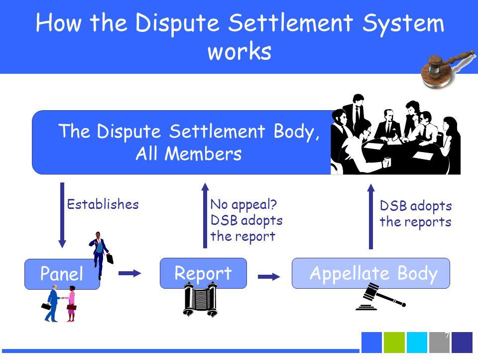 7 How the Dispute Settlement System works Panel Report Appellate Body EstablishesNo appeal? DSB adopts the report DSB adopts the reports The Dispute S