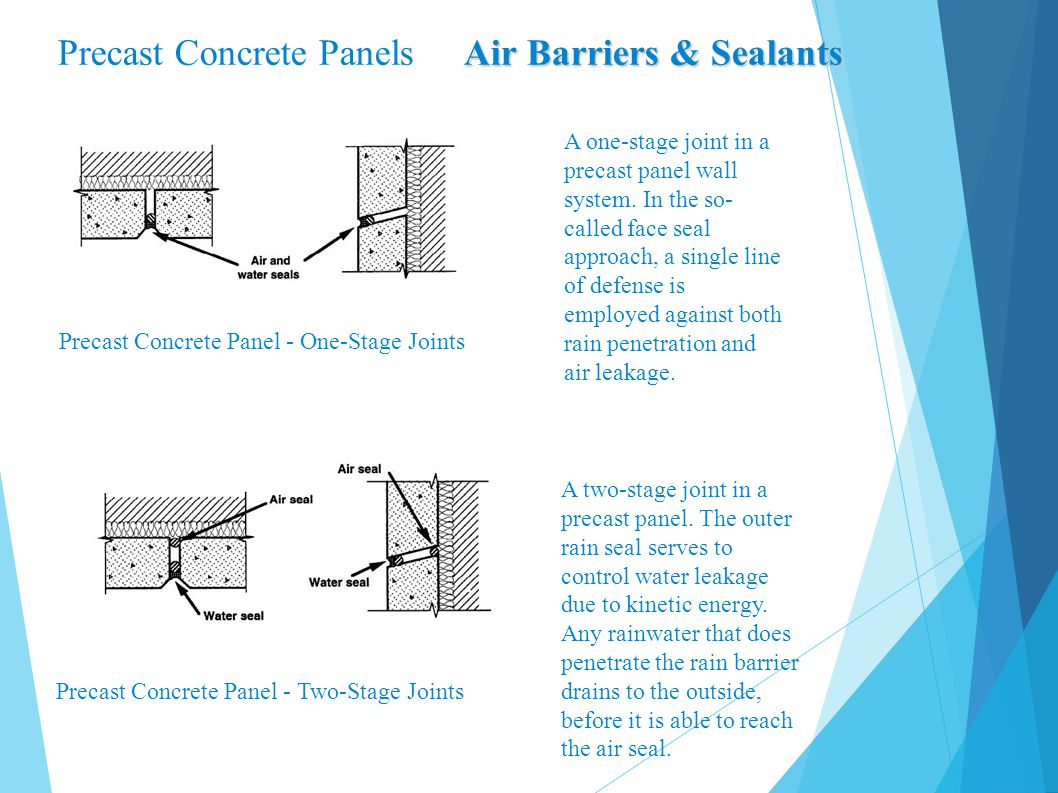 Precast Concrete Panel - One-Stage Joints A two-stage joint in a precast panel. The outer rain seal serves to control water leakage due to kinetic ene
