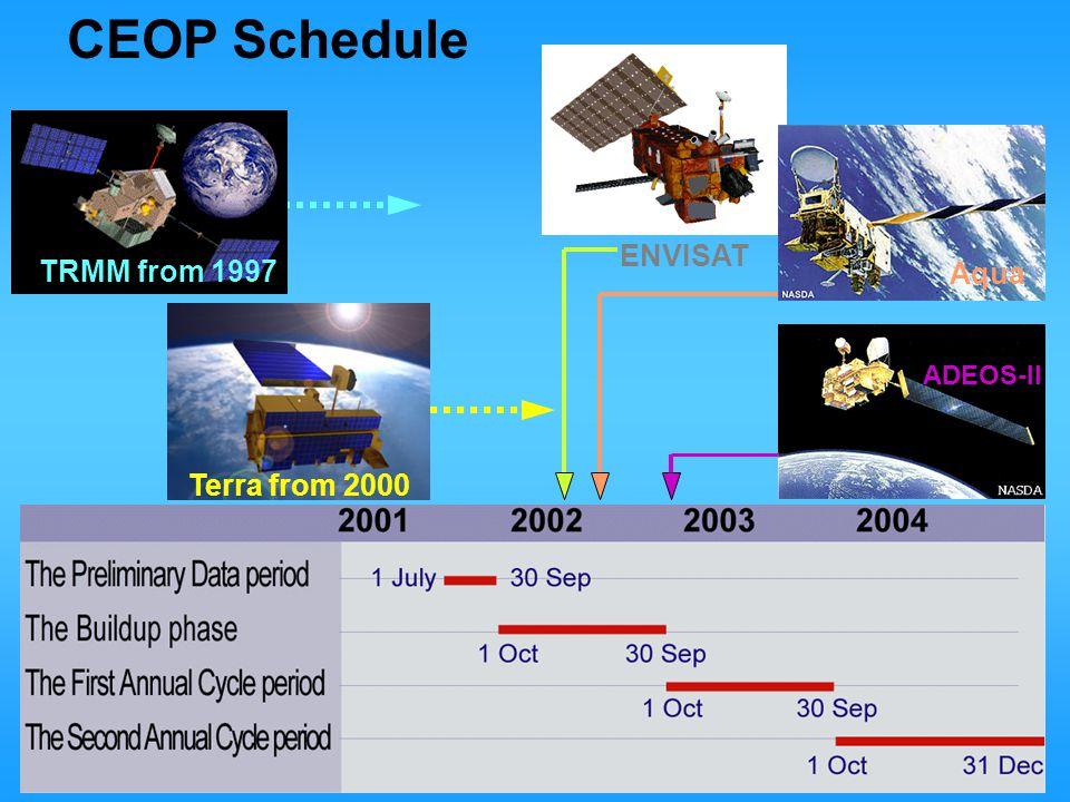 CEOP Schedule ENVISAT Aqua ADEOS-II Terra from 2000 TRMM from 1997