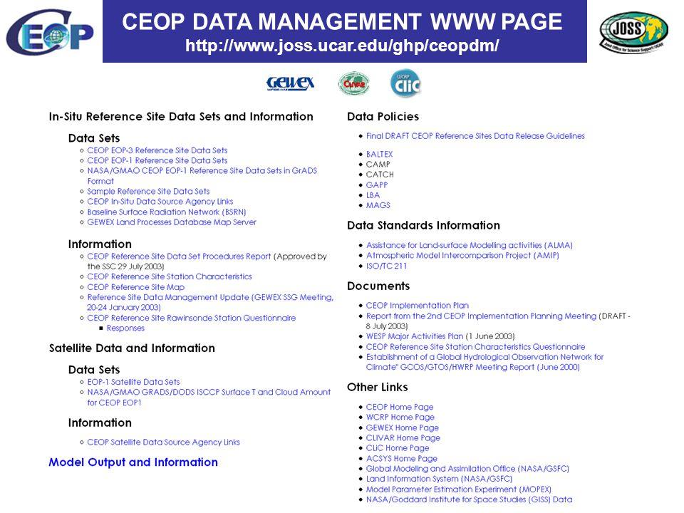 CEOP DATA MANAGEMENT WWW PAGE http://www.joss.ucar.edu/ghp/ceopdm/