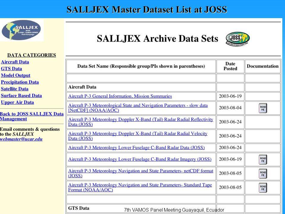 SALLJEX Master Dataset List at JOSS 7th VAMOS Panel Meeting Guayaquil, Ecuador