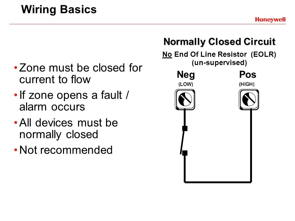 Wiring Basics Zone must be closed for current to flow If zone opens a fault / alarm occurs All devices must be normally closed Not recommended Normall