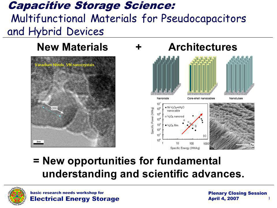 p. 18 18 Capacitive Storage Science: Multifunctional Materials for Pseudocapacitors and Hybrid Devices = New opportunities for fundamental understandi