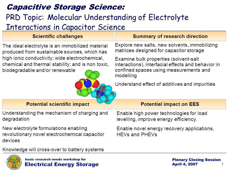 p. 22 22 Potential scientific impactPotential impact on EES Summary of research directionScientific challenges Capacitive Storage Science: PRD Topic: