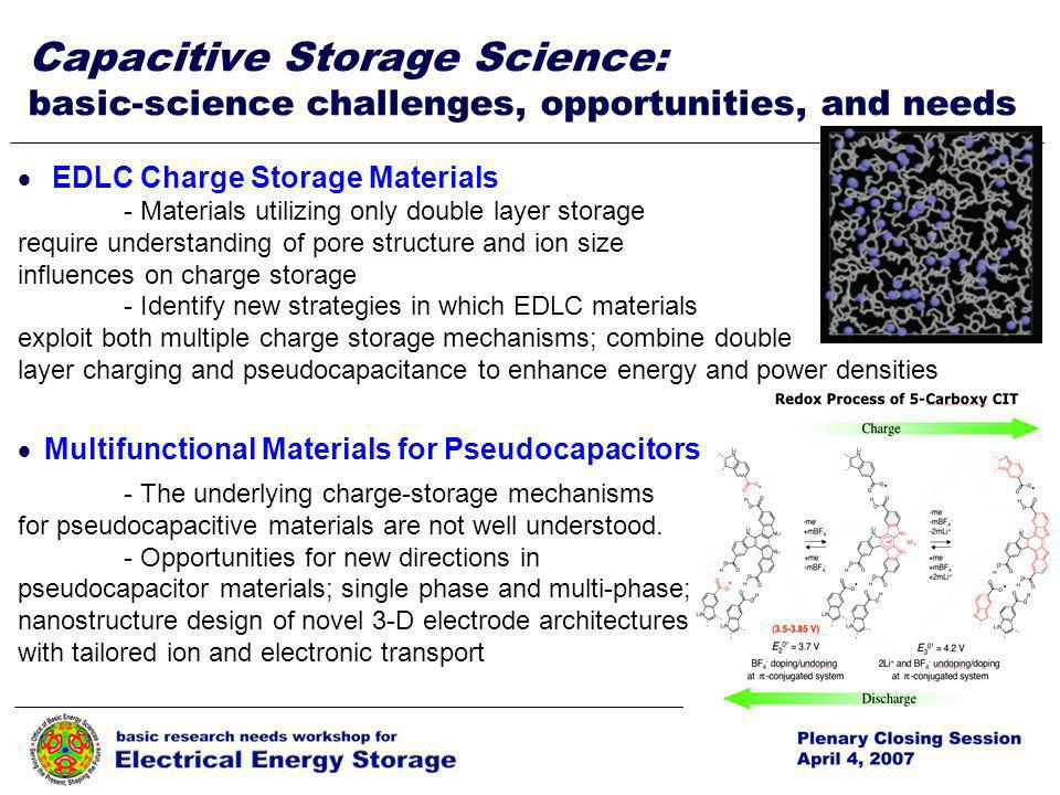 p. 6 6 Capacitive Storage Science: basic-science challenges, opportunities, and needs EDLC Charge Storage Materials - Materials utilizing only double