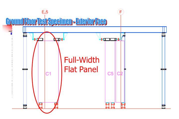 Full-Width Flat Panel