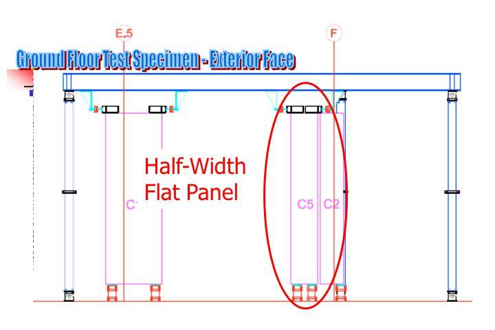 Half-Width Flat Panel