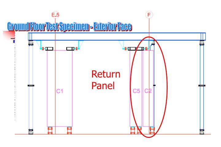 Return Panel