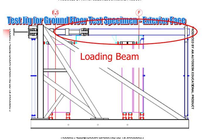 Loading Beam