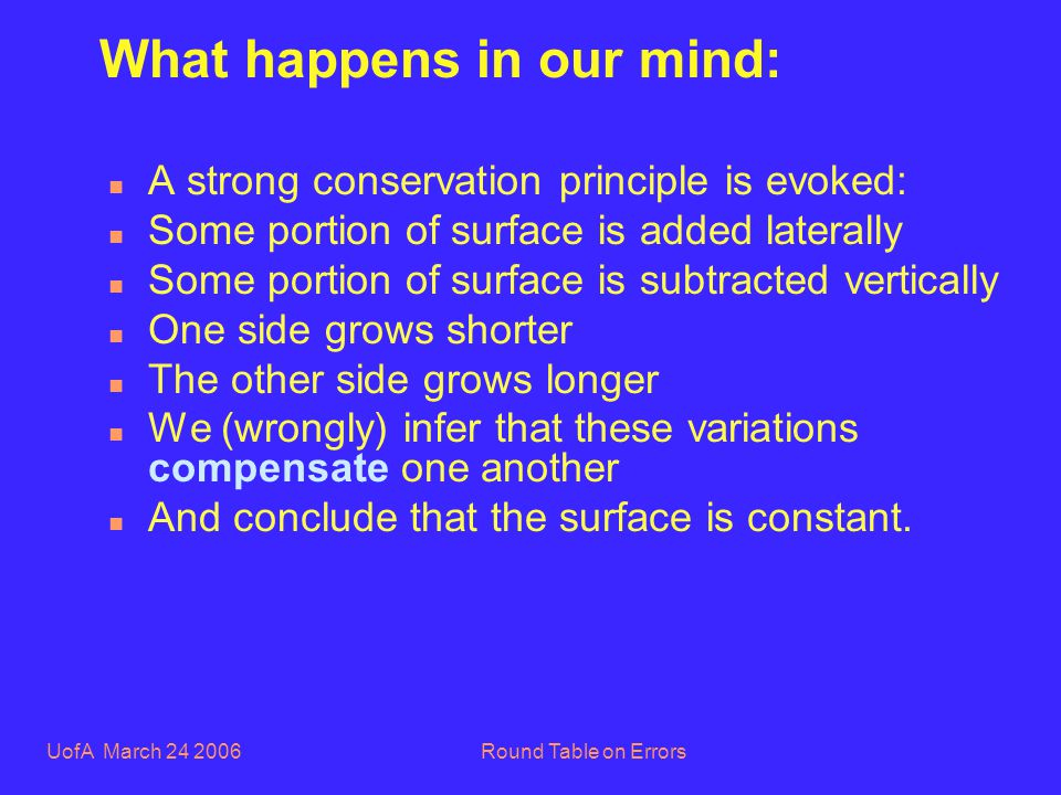 UofA March 24 2006Round Table on Errors What happens in our mind: n A strong conservation principle is evoked: n Some portion of surface is added laterally n Some portion of surface is subtracted vertically n One side grows shorter n The other side grows longer n We (wrongly) infer that these variations compensate one another n And conclude that the surface is constant.