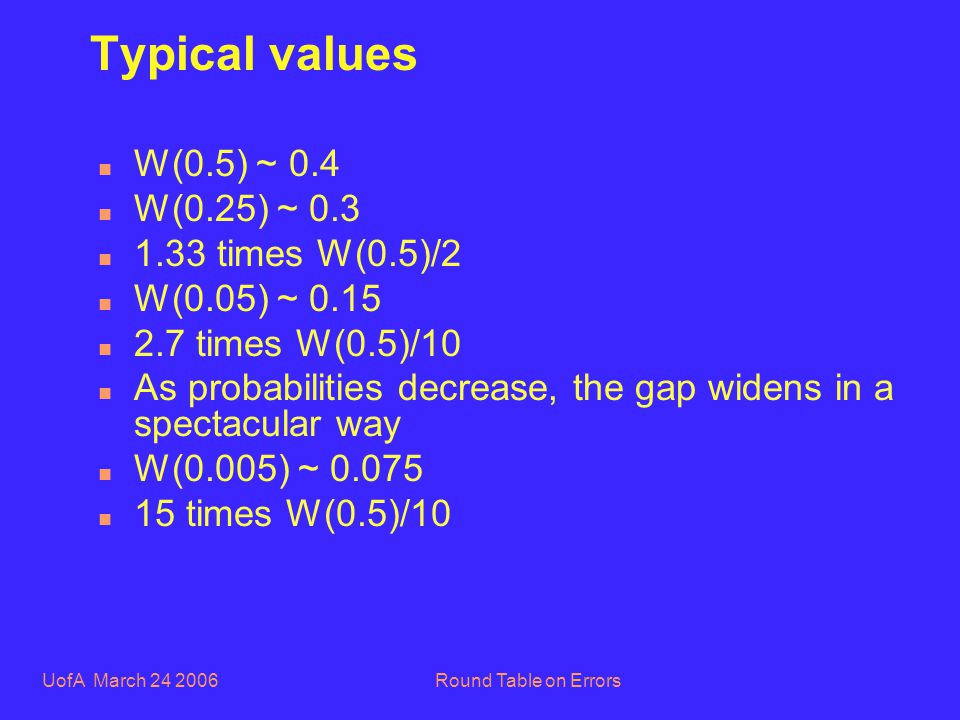 UofA March 24 2006Round Table on Errors Typical values n W(0.5) ~ 0.4 n W(0.25) ~ 0.3 n 1.33 times W(0.5)/2 n W(0.05) ~ 0.15 n 2.7 times W(0.5)/10 n As probabilities decrease, the gap widens in a spectacular way n W(0.005) ~ 0.075 n 15 times W(0.5)/10