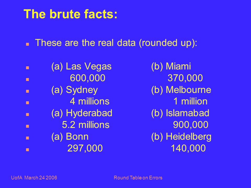 UofA March 24 2006Round Table on Errors The brute facts: n These are the real data (rounded up): n (a) Las Vegas (b) Miami n 600,000 370,000 n (a) Sydney (b) Melbourne n 4 millions 1 million n (a) Hyderabad (b) Islamabad n 5.2 millions 900,000 n (a) Bonn (b) Heidelberg n 297,000 140,000
