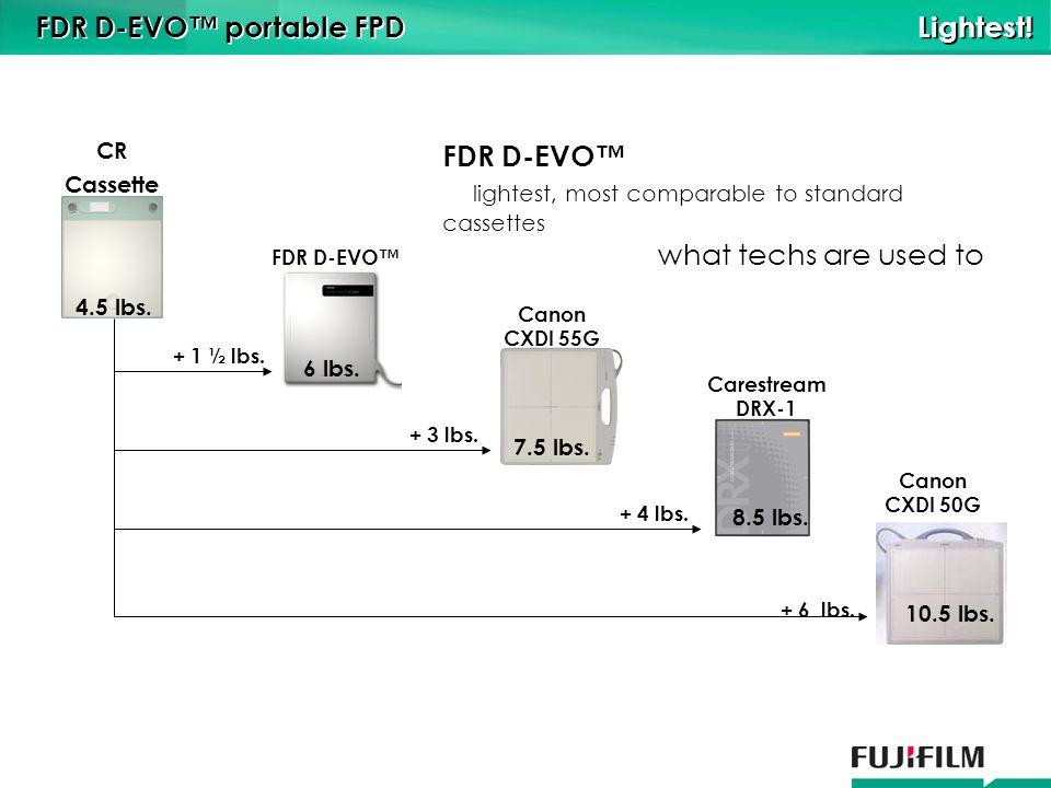 CR Cassette Canon CXDI 50G Carestream DRX-1 Canon CXDI 55G FDR D-EVO 4.5 lbs.