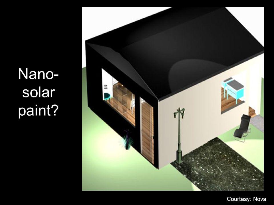 Courtesy: Nova Nano- solar paint?