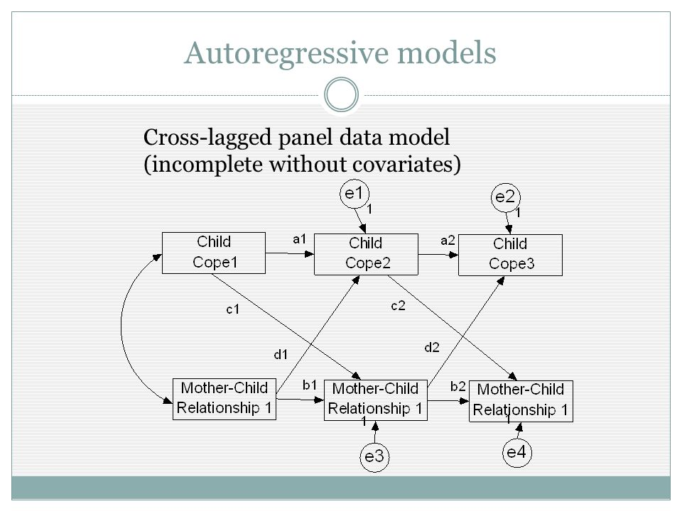 Autoregressive models Cross-lagged panel data model (incomplete without covariates)