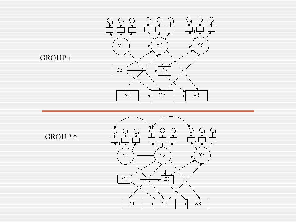 GROUP 1 GROUP 2