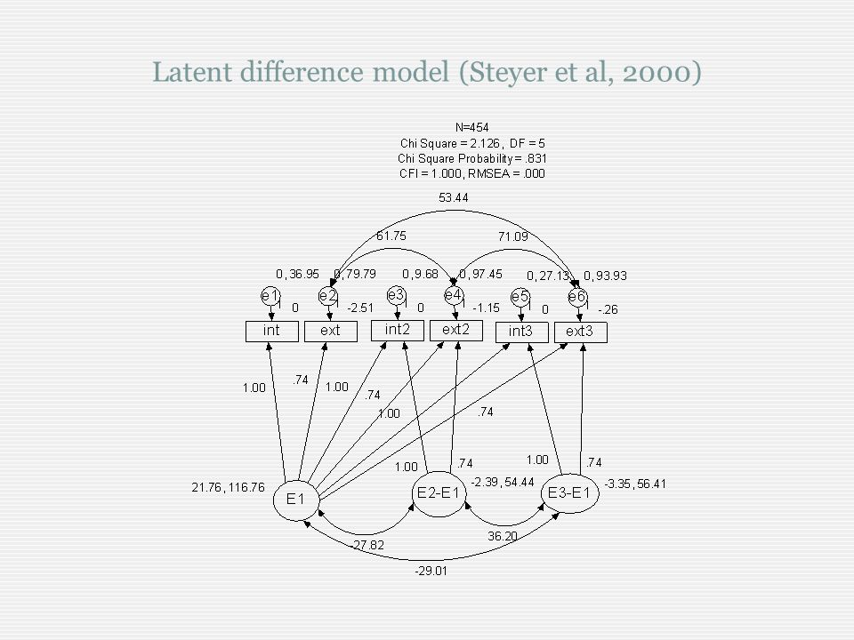 Latent difference model (Steyer et al, 2000)