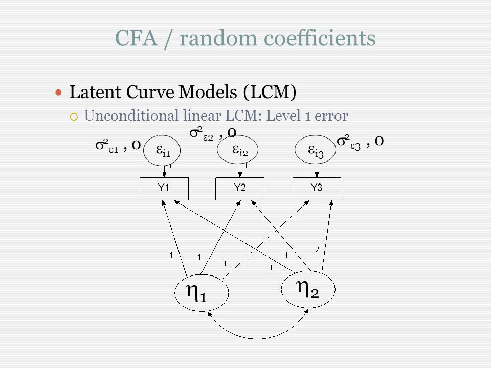 CFA / random coefficients Latent Curve Models (LCM) Unconditional linear LCM: Level 1 error 1 2 2 2, 0 2 3, 0 2 1, 0 i3 i2 i1