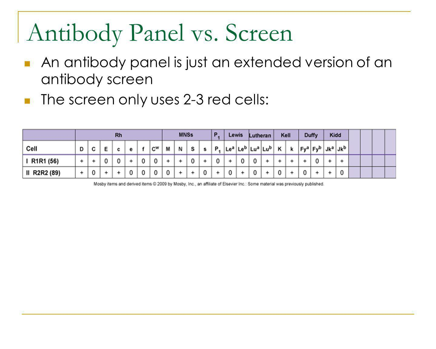 Antibody Panel vs. Screen An antibody panel is just an extended version of an antibody screen The screen only uses 2-3 red cells: