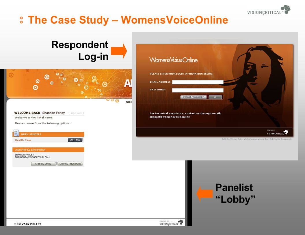 The Case Study – WomensVoiceOnline Respondent Log-in Panelist Lobby