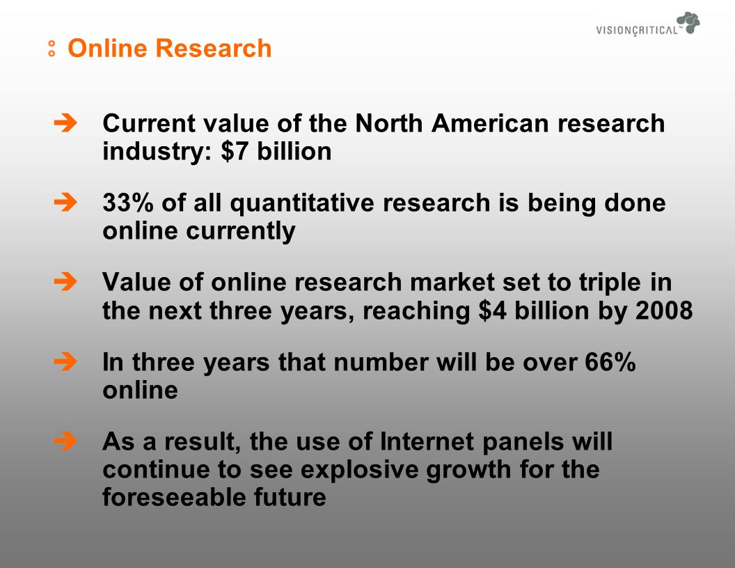 Online Research Current value of the North American research industry: $7 billion 33% of all quantitative research is being done online currently Value of online research market set to triple in the next three years, reaching $4 billion by 2008 In three years that number will be over 66% online As a result, the use of Internet panels will continue to see explosive growth for the foreseeable future