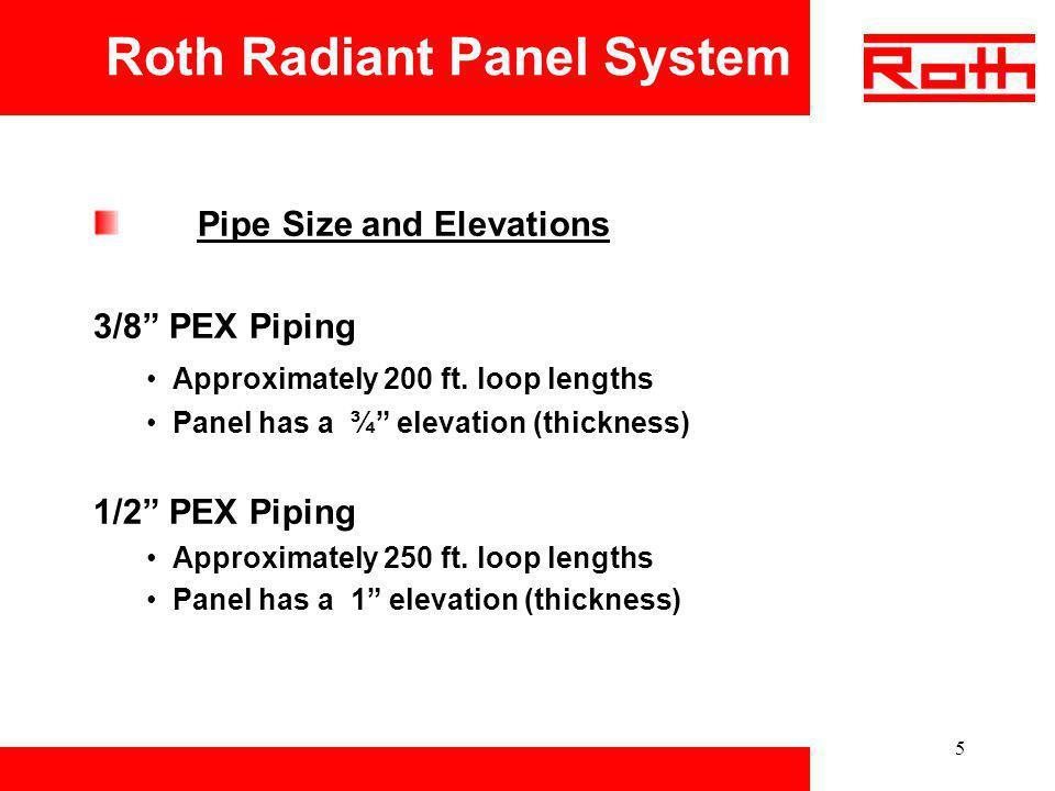 16 Roth Radiant Panel System