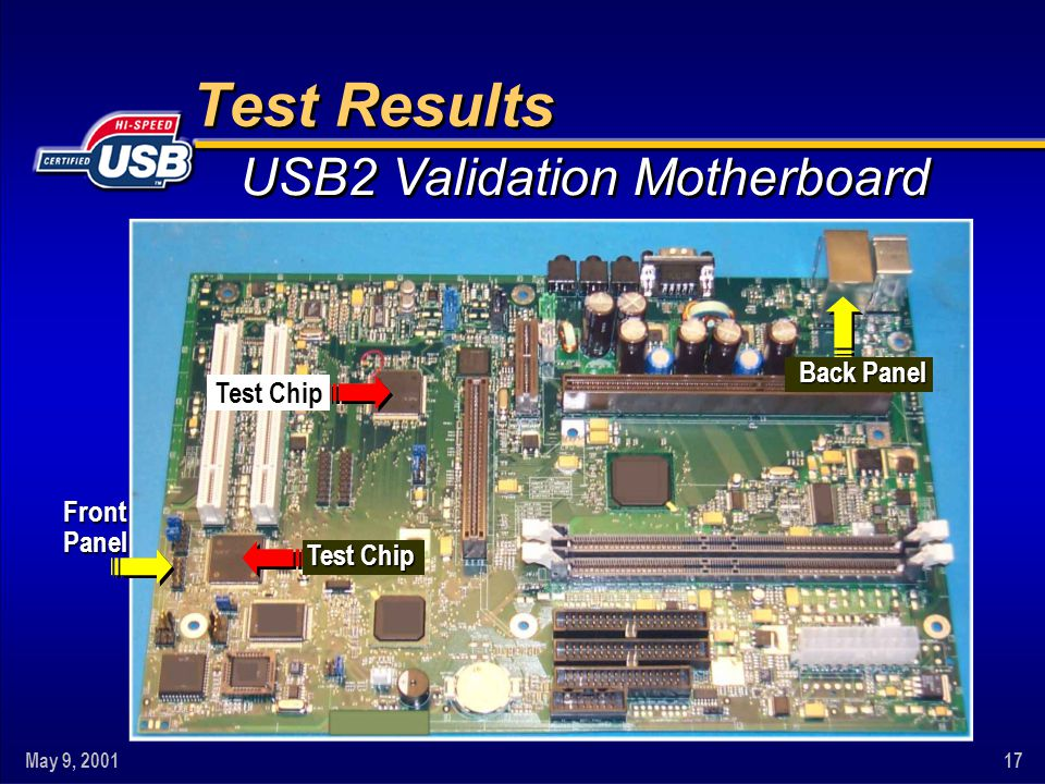 May 9, 200117 USB2 Validation Motherboard Front Panel Test Chip Back Panel Test Chip Test Results