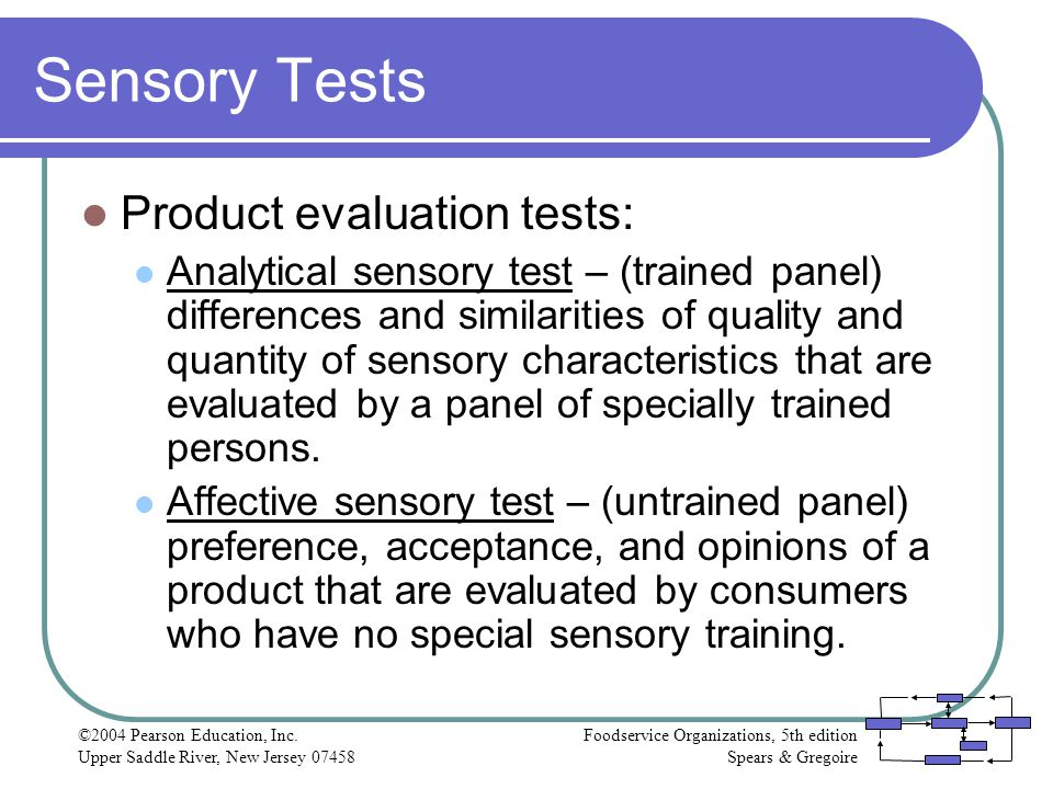 Foodservice Organizations, 5th edition Spears & Gregoire ©2004 Pearson Education, Inc. Upper Saddle River, New Jersey 07458 Sensory Tests Product eval